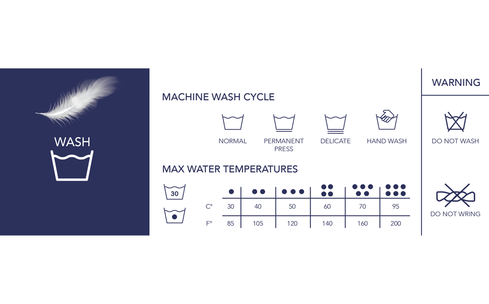 Machine Wash Cycle