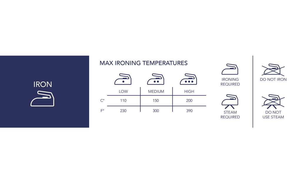 Max Ironing Temperature